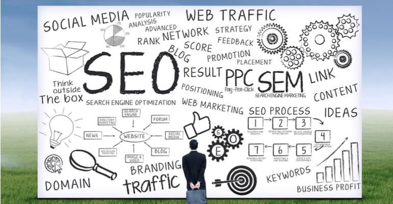 Content marketing adwords