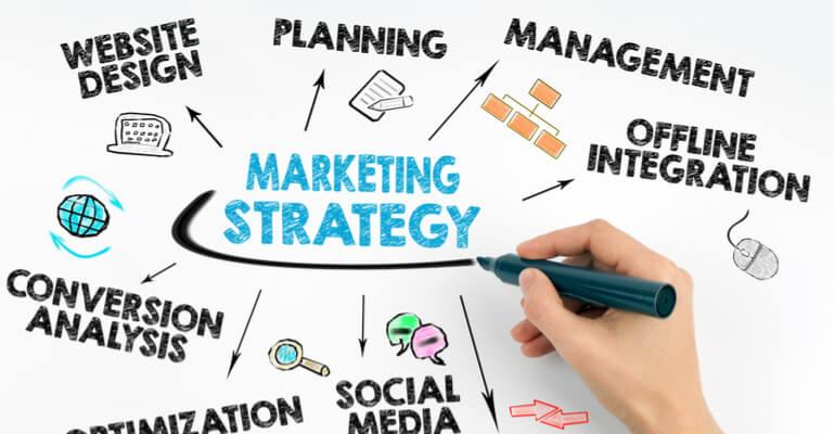 Heldere marketing strategie cruciaal voor social media succes