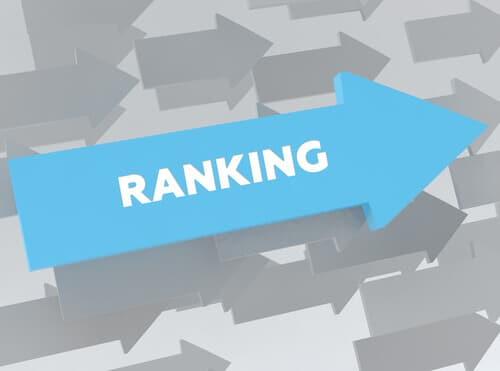 ranking-factoren
