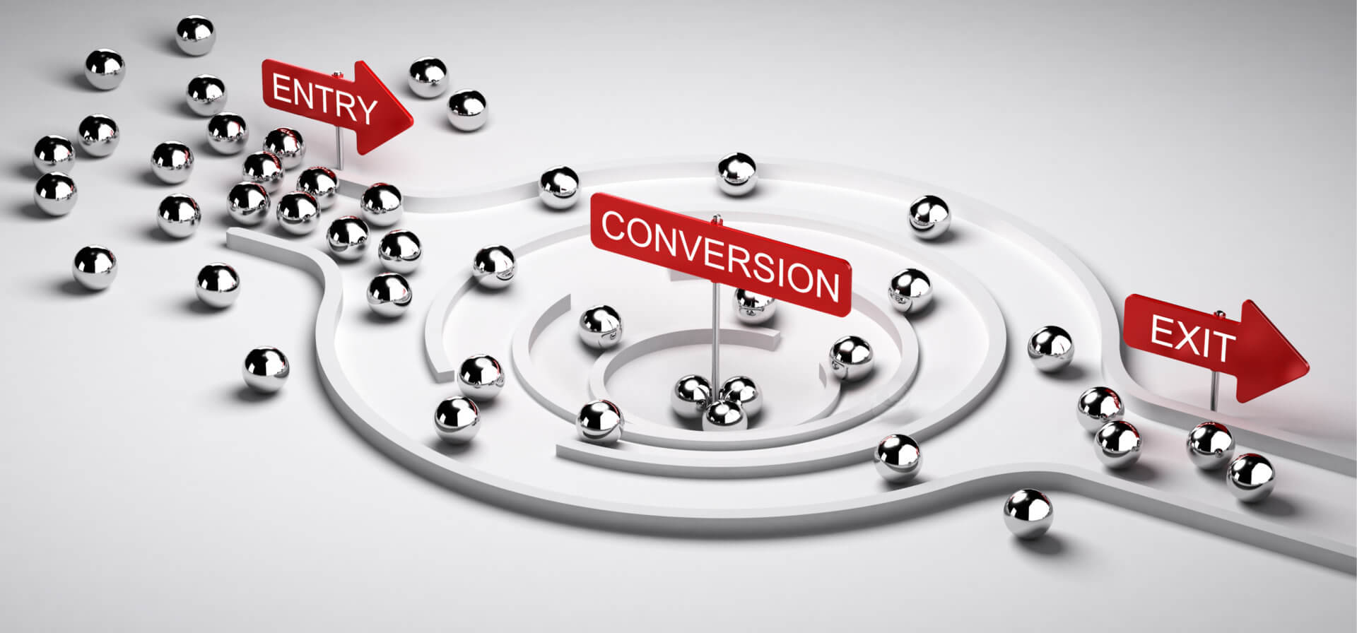 Het doel van een sales funnel is conversie
